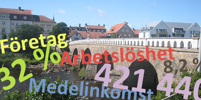 falkenberg-statistik-siffror-medel-kommun